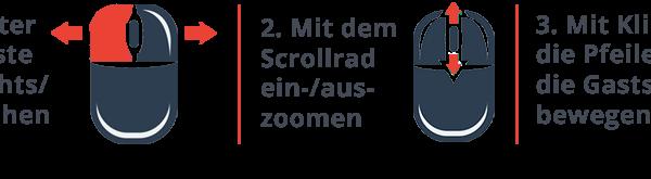 Unternehmensfotografie Vogelsbergkreis